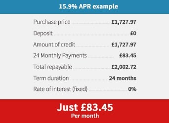 Finance 15.9% APR Example