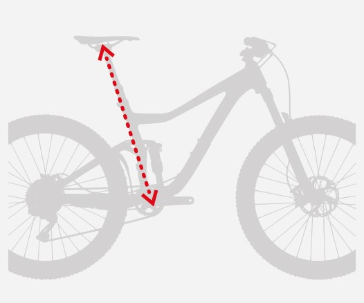 manufacturers use slightly different methods for measuring their frames and there are also differences between types of bike