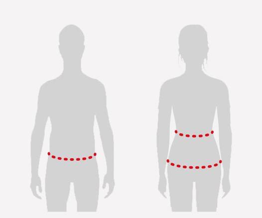 Illustration showing to measure the hips and waist in both Men and Women