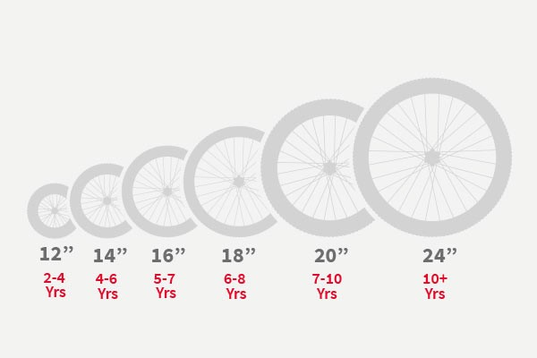 Kids bike wheel sizes