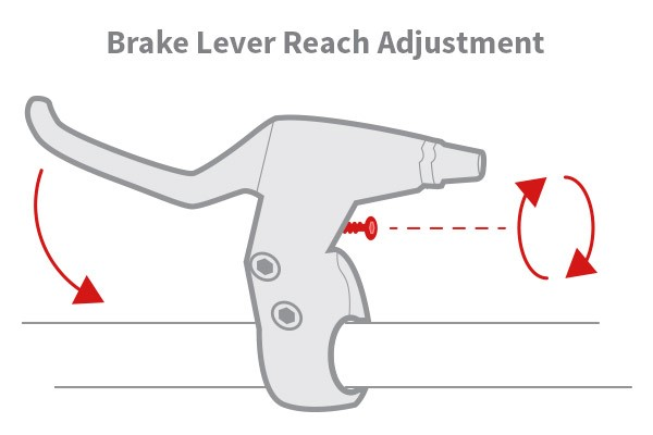Brake lever reach adjustment