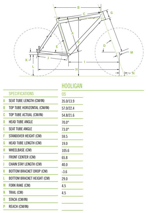 Cannondale Medium Frame Size Inches | Louisiana Bucket Brigade