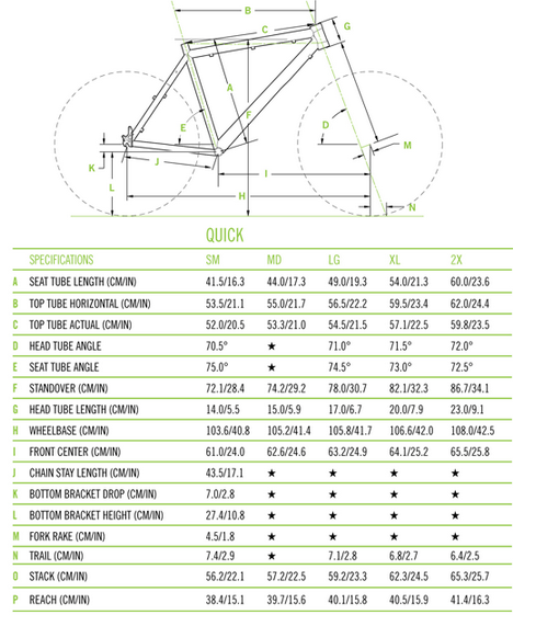 This image illustrates the different parts of the the Cannondale Quick and the dimensions for these parts