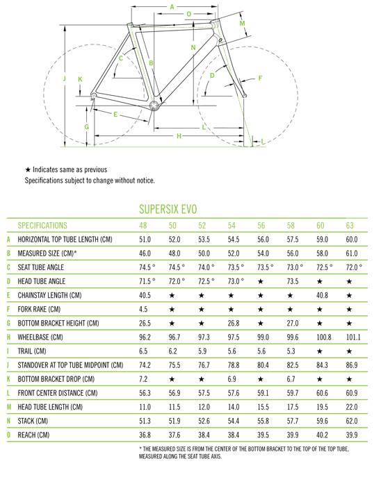 This image illustrates the different dimensions of the Cannondale Super Six Evo and the parts they relate to.