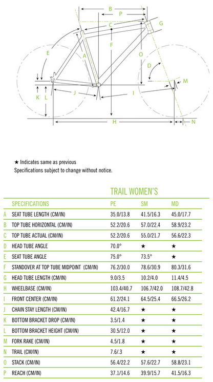 Image shows the various dimensions of the Cannondale Trail and the parts of the bike they relate to