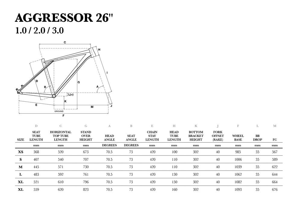 your mountain bike size is - Mountain Bike Frame Size