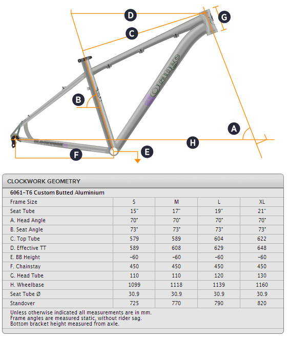 Bike frame of the Orange Clockwork and the dimensions in a visual form which relate to it
