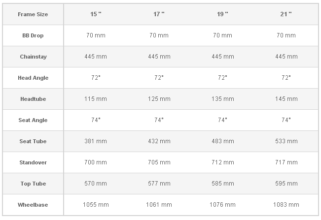 Hybrid Bike Frame Size Guide Page 6 Frame Design