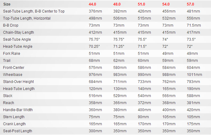 Specialized Womens Bike Size Guide ✓ Labzada Blouse