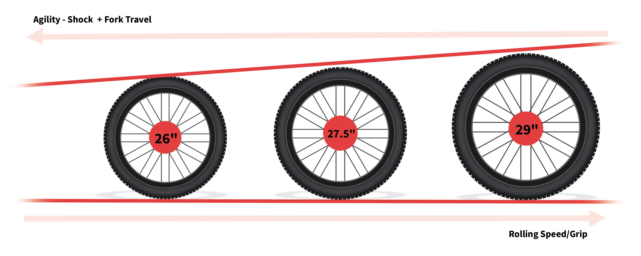 mtb wheels graphic