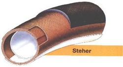 Product image for Continental Steher Tubular Road Tyre