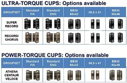 Power Torque Cups