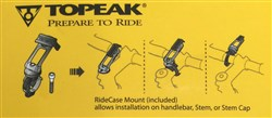 Topeak Ride Case II for iPhone 4/4s/5/5s