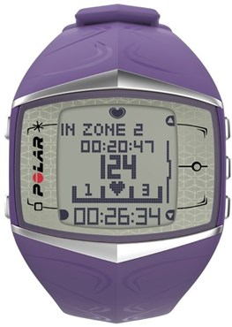 Polar FT60F Womens Heart Rate Monitor Computer Watch
