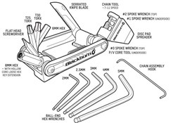 Blackburn Wayside 19 Function Multi Tool
