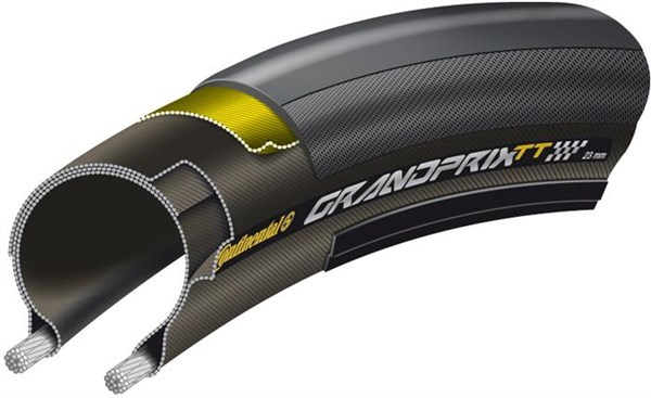 Continental Grand Prix TT Black Chili Folding Road Tyre
